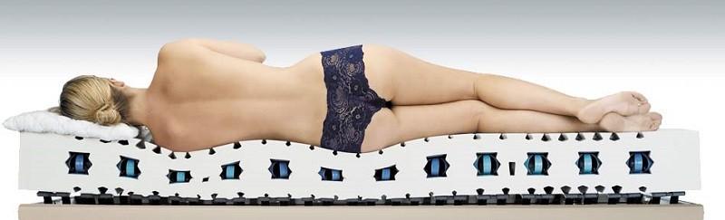 Что такое ортопедический матрас