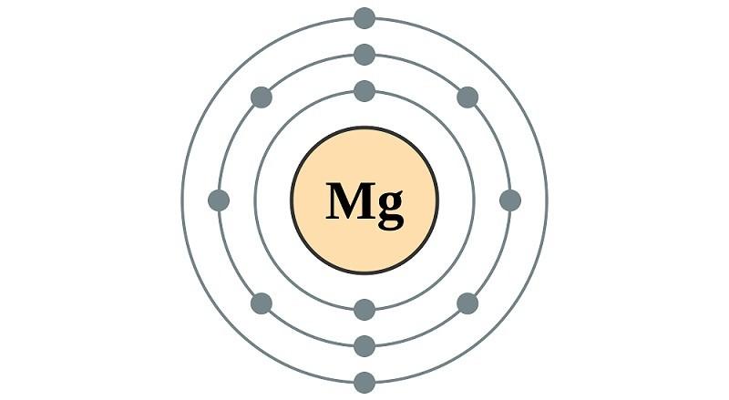 Полезные для здоровья свойства магния