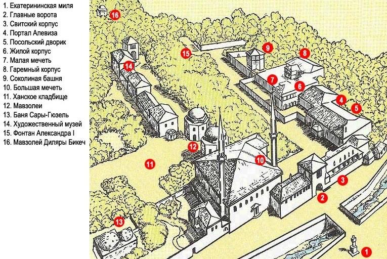 Достопримечательности Ханского дворца