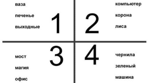 Сложный тест на память из 12 слов
