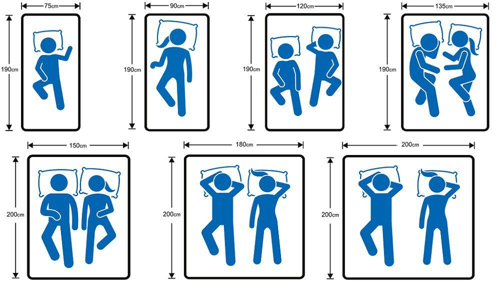 Варианты размеров кровати
