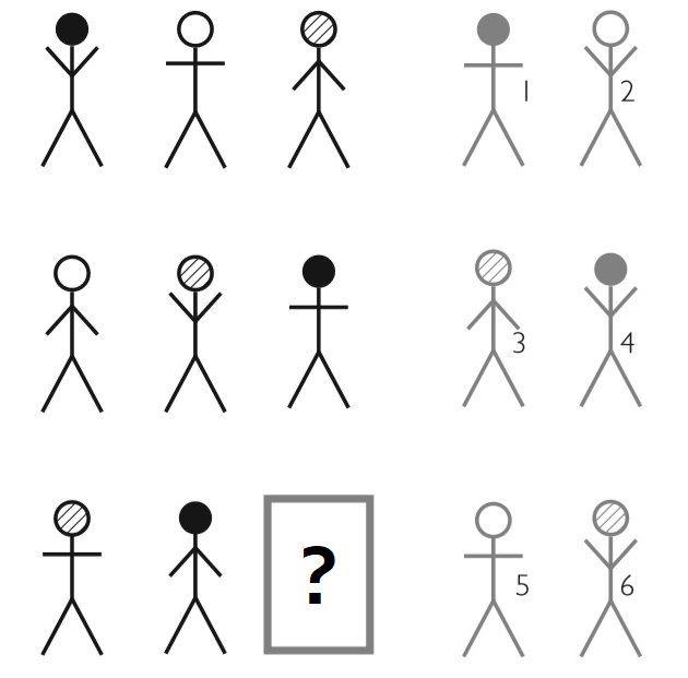 Какая из пронумерованных фигур должна стать на место квадрата с вопросительным знаком