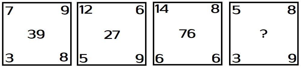 Какое число должно быть поставлено на место вопросительного знака