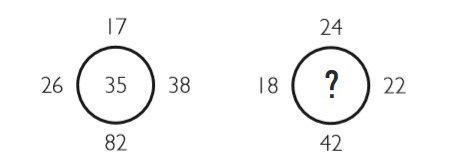 Какую цифру нужно вписать в круг