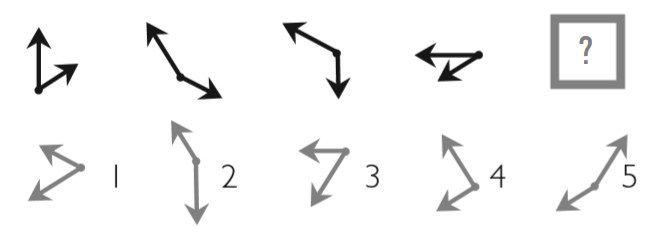 Какие стрелки нужно поставить на место вопросительного знака