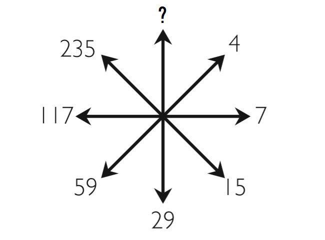 Какая цифра должна стать на место вопросительного знака
