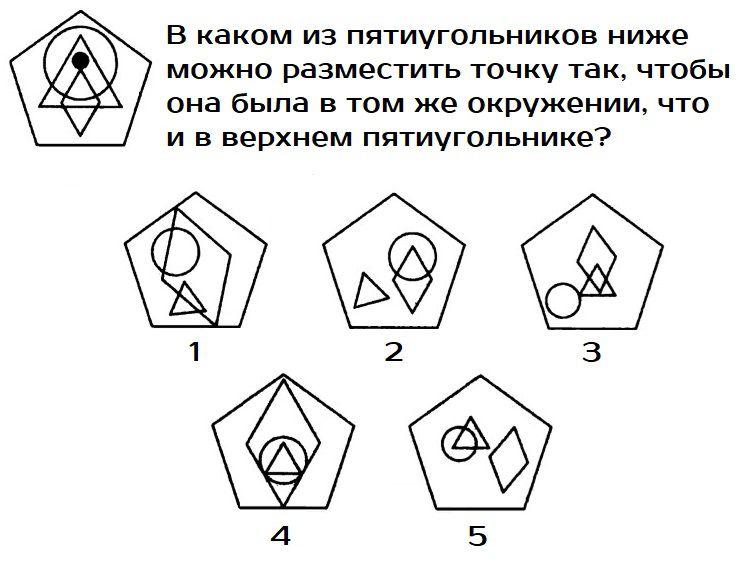 В каком пятиугольнике разместить точку?