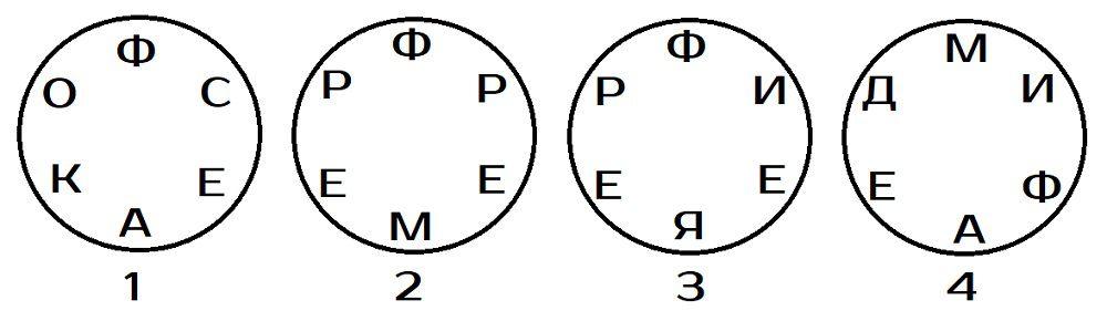 Какой круг лишний