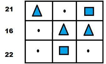 Определить число, которому соответствует символ квадрата в ячейке.