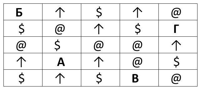 Высчитайте сумму чисел, расположенных вокруг каждой из букв