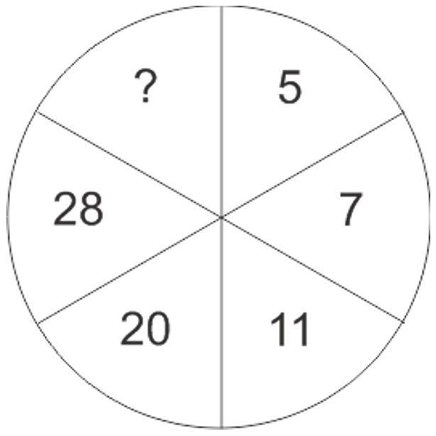 Какая цифра должна быть на месте вопросительного знака?