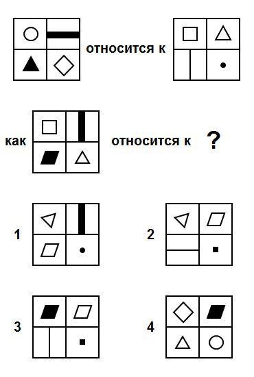Выберите правильный рисунок.