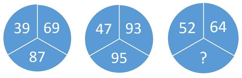 Какое число должно стоять вместо вопросительного знака?