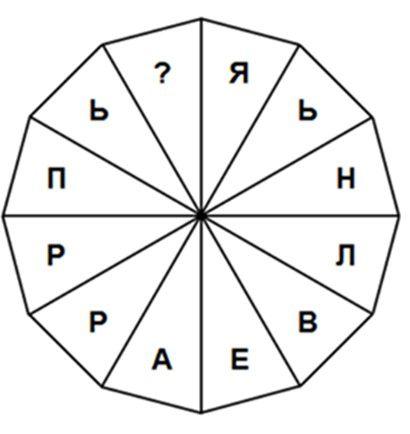 Какую букву следует поставить вместо вопросительного знака?