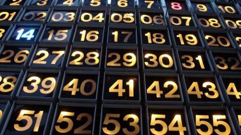 Тест: числовой тест, который определит вашу главную черту