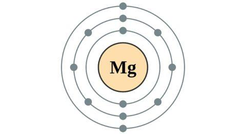 6 полезных для здоровья свойств магния